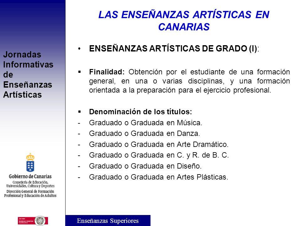 Jornadas Informativas de Enseñanzas Artísticas ESTRUCTURA GENERAL (III): Reconocimiento y transferencia de créditos: Reconocimiento: Aceptación por un
