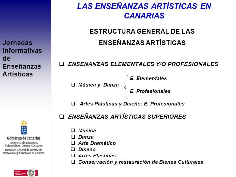 Jornadas Informativas de Enseñanzas Artísticas I. ENSEÑANZAS ARTÍSTICAS DE RÉGIMEN ESPECIAL LAS ENSEÑANZAS ARTÍSTICAS EN CANARIAS MÚSICA DANZA ARTES P