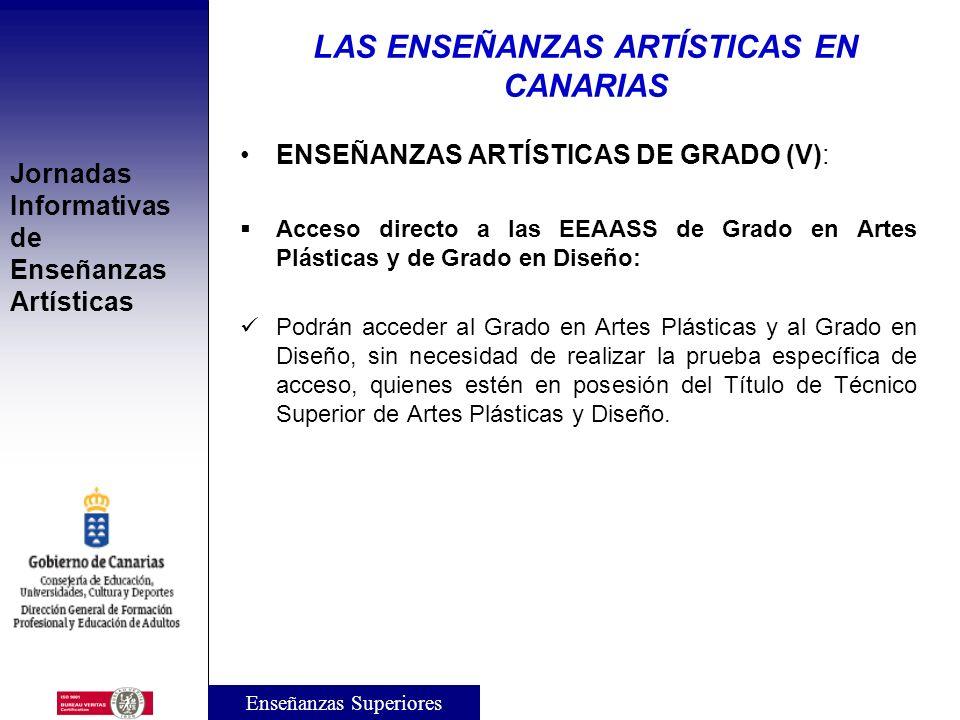 Jornadas Informativas de Enseñanzas Artísticas ENSEÑANZAS ARTÍSTICAS DE GRADO (IV): Acceso sin requisitos académicos: Las personas mayores de 19 años