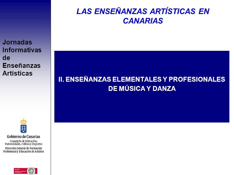Jornadas Informativas de Enseñanzas Artísticas LAS ENSEÑANZAS ARTÍSTICAS EN CANARIAS Educación Primaria Educación Secundaria Artes plásticas, imagen y