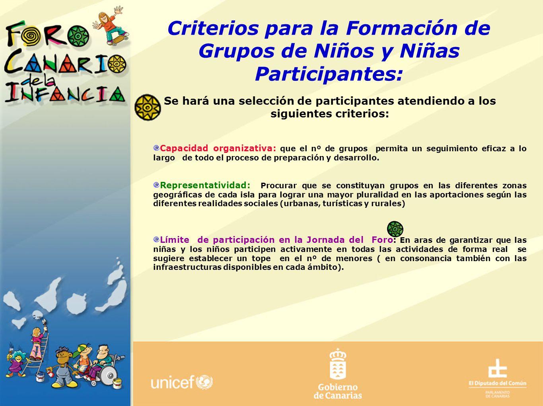 ANTECEDENTES CRITERIOS GENERALES OBJETIVOS GENERALES OBJETIVOS ESPECÍFICOS PROCESO DÍA INTERNACIONAL DE LA INFANCIA Criterios para la Formación de Gru