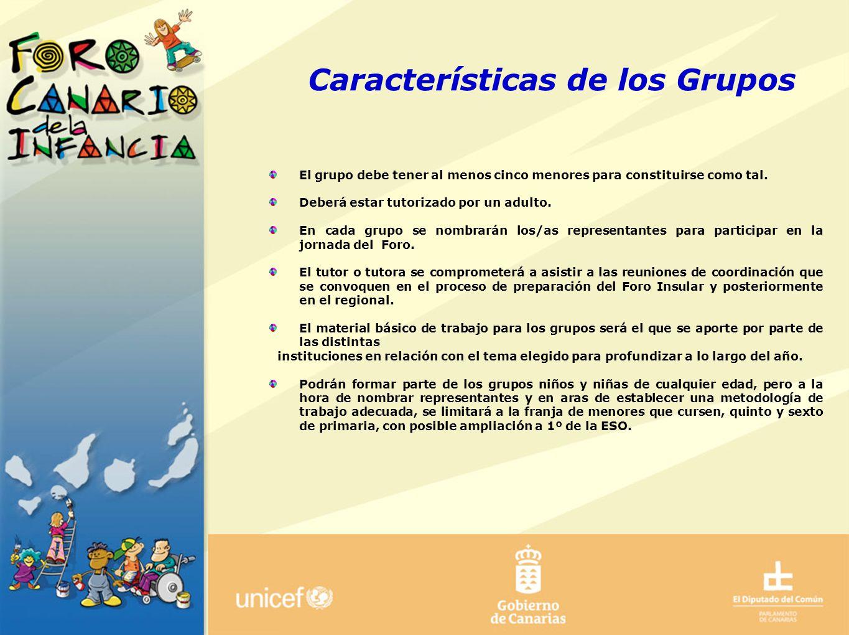 ANTECEDENTES CRITERIOS GENERALES OBJETIVOS GENERALES OBJETIVOS ESPECÍFICOS PROCESO DÍA INTERNACIONAL DE LA INFANCIA Características de los Grupos El g