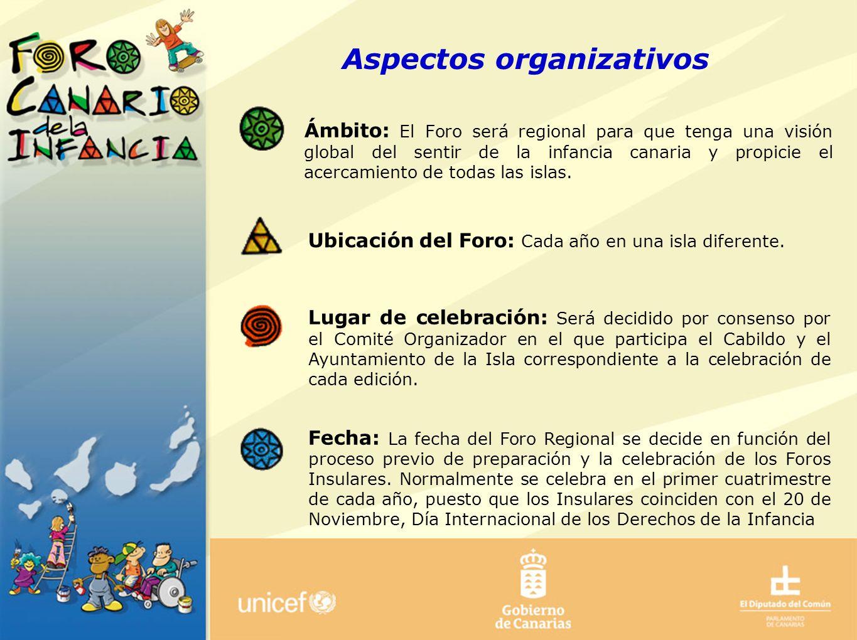 ANTECEDENTES CRITERIOS GENERALES OBJETIVOS GENERALES OBJETIVOS ESPECÍFICOS PROCESO DÍA INTERNACIONAL DE LA INFANCIA Aspectos organizativos Ámbito: El