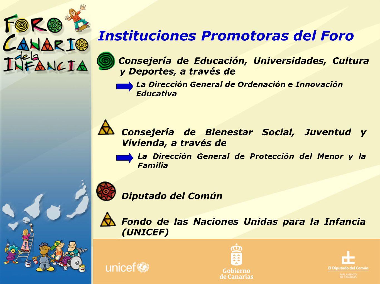 ANTECEDENTES CRITERIOS GENERALES OBJETIVOS GENERALES OBJETIVOS ESPECÍFICOS PROCESO DÍA INTERNACIONAL DE LA INFANCIA Instituciones Promotoras del Foro