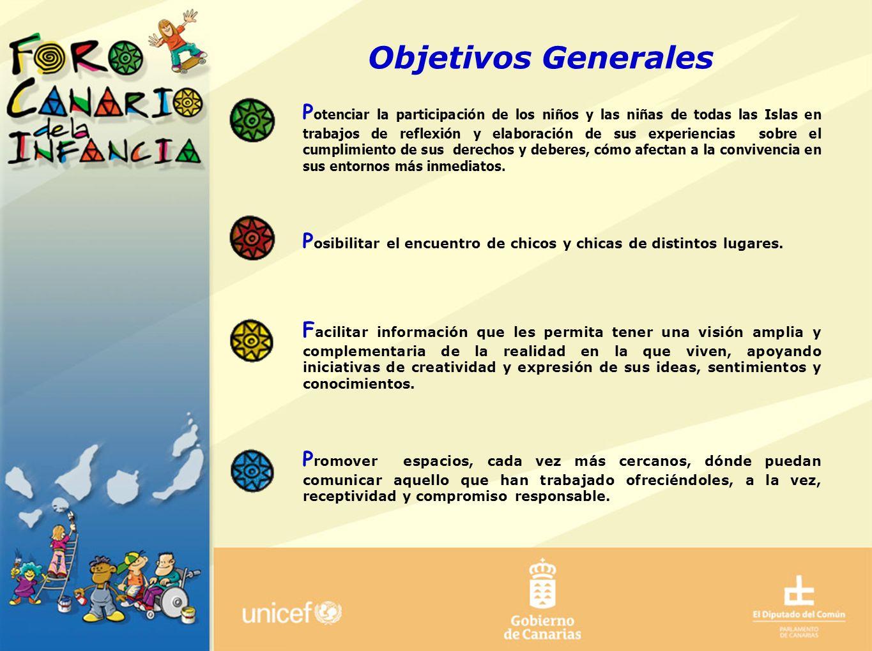 ANTECEDENTES CRITERIOS GENERALES OBJETIVOS GENERALES OBJETIVOS ESPECÍFICOS PROCESO DÍA INTERNACIONAL DE LA INFANCIA Objetivos Generales F acilitar inf
