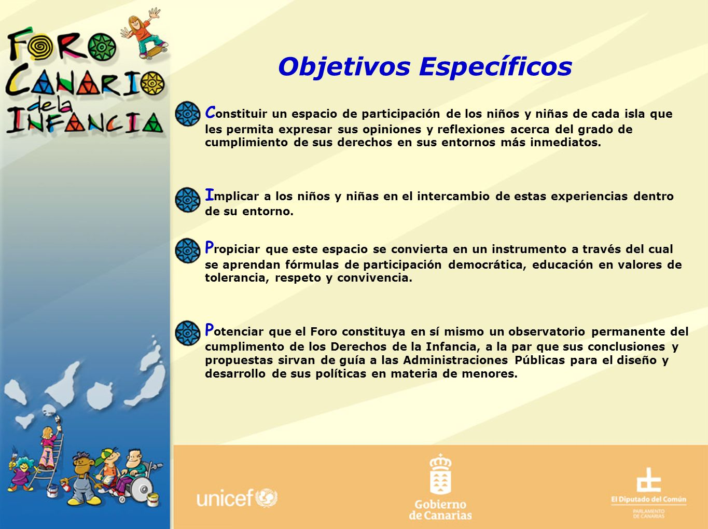 ANTECEDENTES CRITERIOS GENERALES OBJETIVOS GENERALES OBJETIVOS ESPECÍFICOS PROCESO DÍA INTERNACIONAL DE LA INFANCIA Objetivos Específicos C onstituir