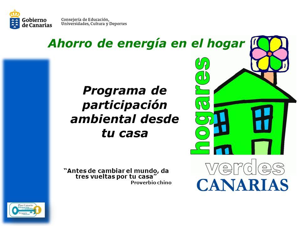 Antes de cambiar el mundo, da tres vueltas por tu casa Proverbio chino Programa de participación ambiental desde tu casa Ahorro de energía en el hogar