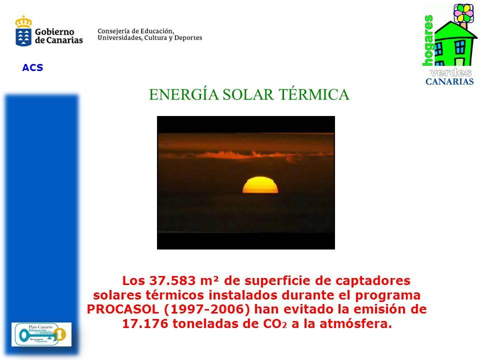 ACS Los 37.583 m² de superficie de captadores solares térmicos instalados durante el programa PROCASOL (1997-2006) han evitado la emisión de 17.176 to