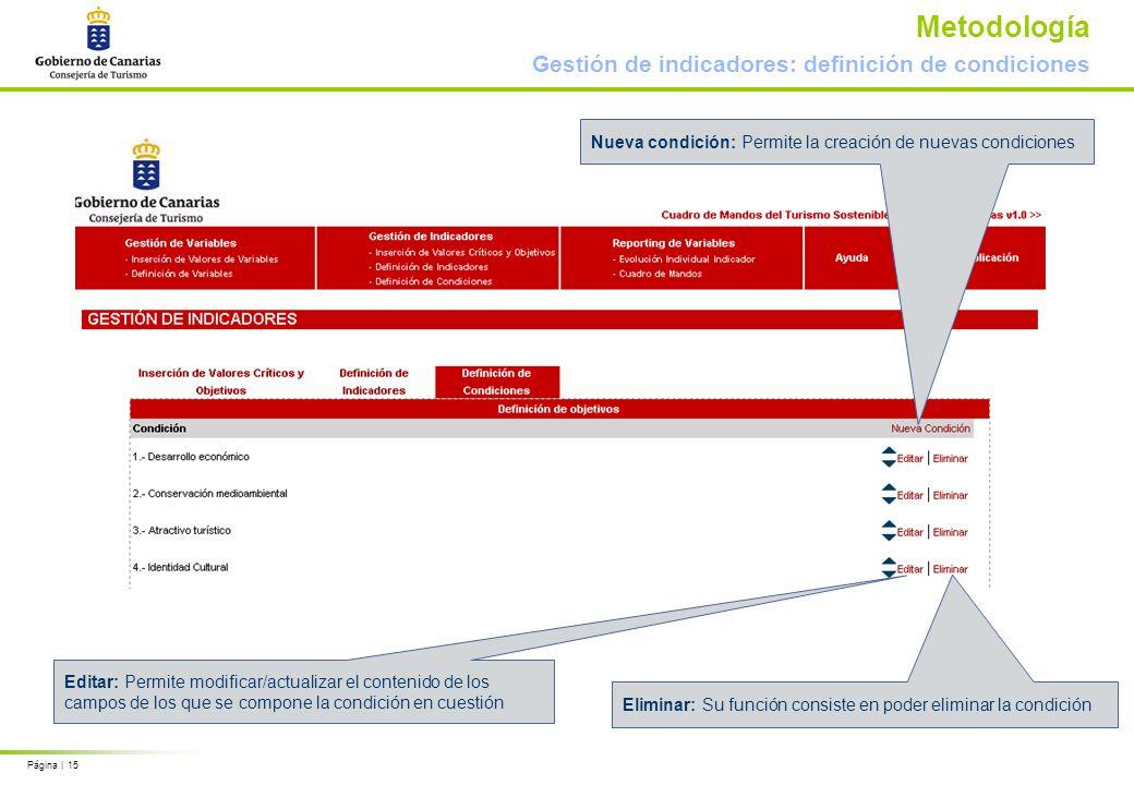 Página | 15 Metodología Gestión de indicadores: definición de condiciones Nueva condición: Permite la creación de nuevas condiciones Editar: Permite m