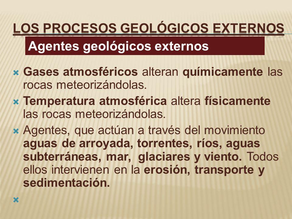Gases atmosféricos alteran químicamente las rocas meteorizándolas. Temperatura atmosférica altera físicamente las rocas meteorizándolas. Agentes, que