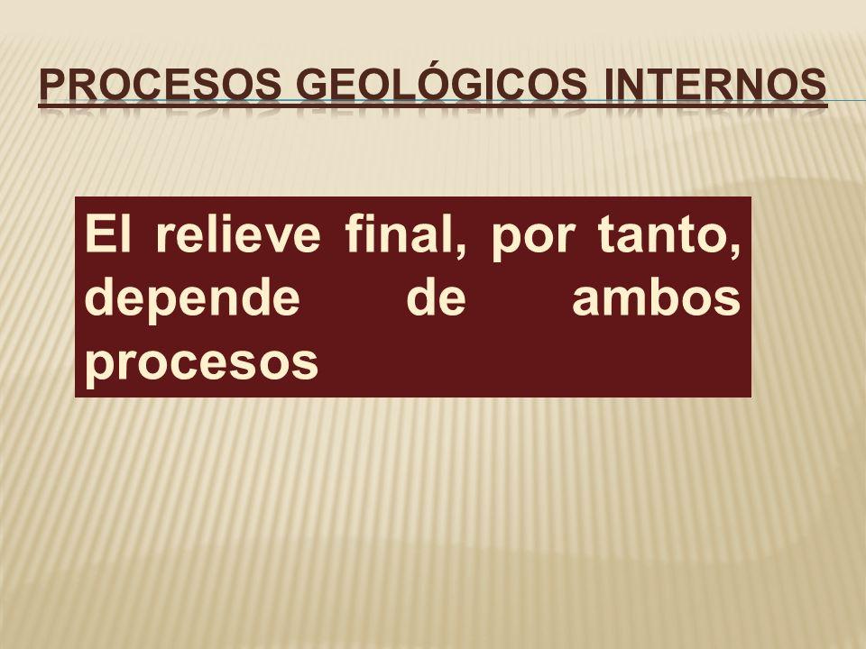El relieve final, por tanto, depende de ambos procesos