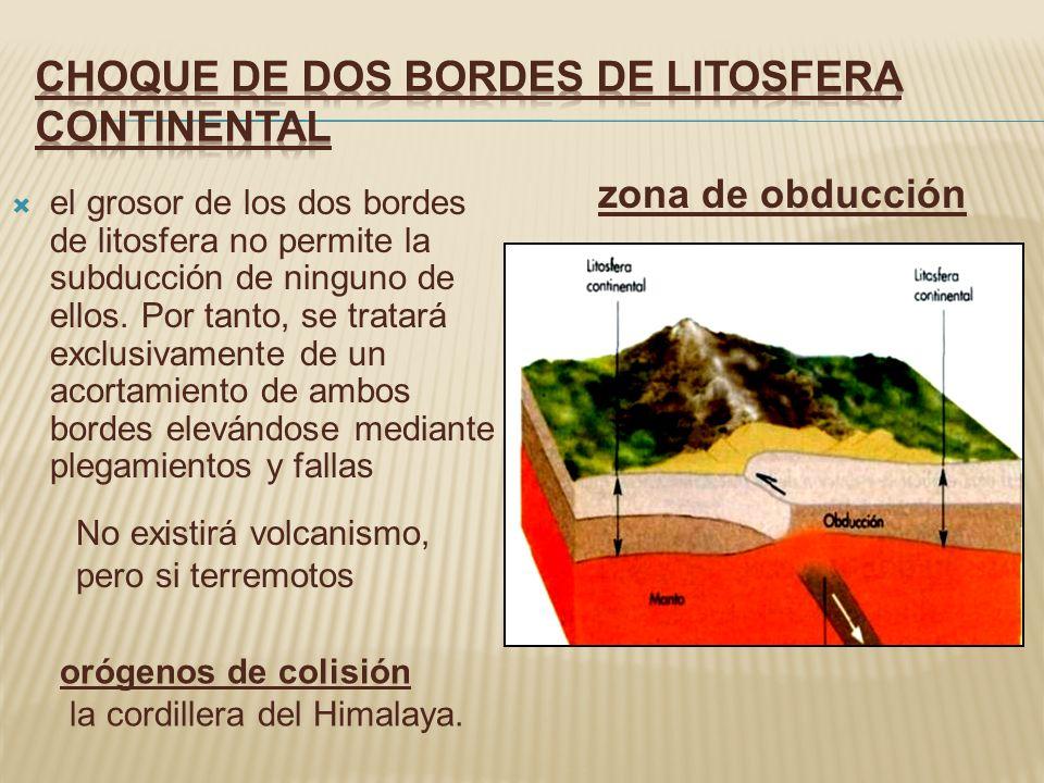 el grosor de los dos bordes de litosfera no permite la subducción de ninguno de ellos. Por tanto, se tratará exclusivamente de un acortamiento de ambo
