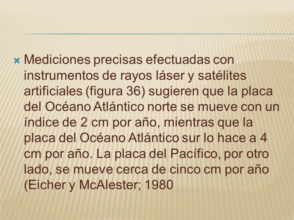 Mediciones precisas efectuadas con instrumentos de rayos láser y satélites artificiales (figura 36) sugieren que la placa del Océano Atlántico norte s