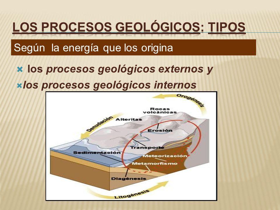 los procesos geológicos externos y los procesos geológicos internos Según la energía que los origina
