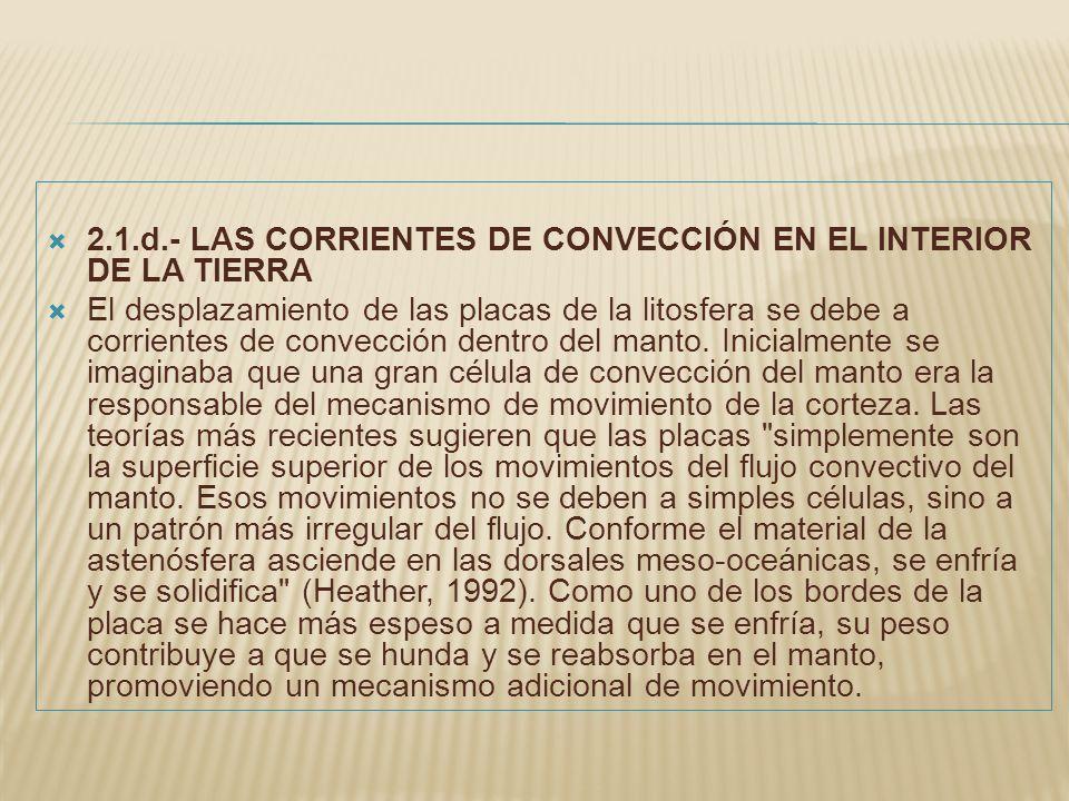 2.1.d.- LAS CORRIENTES DE CONVECCIÓN EN EL INTERIOR DE LA TIERRA El desplazamiento de las placas de la litosfera se debe a corrientes de convección de