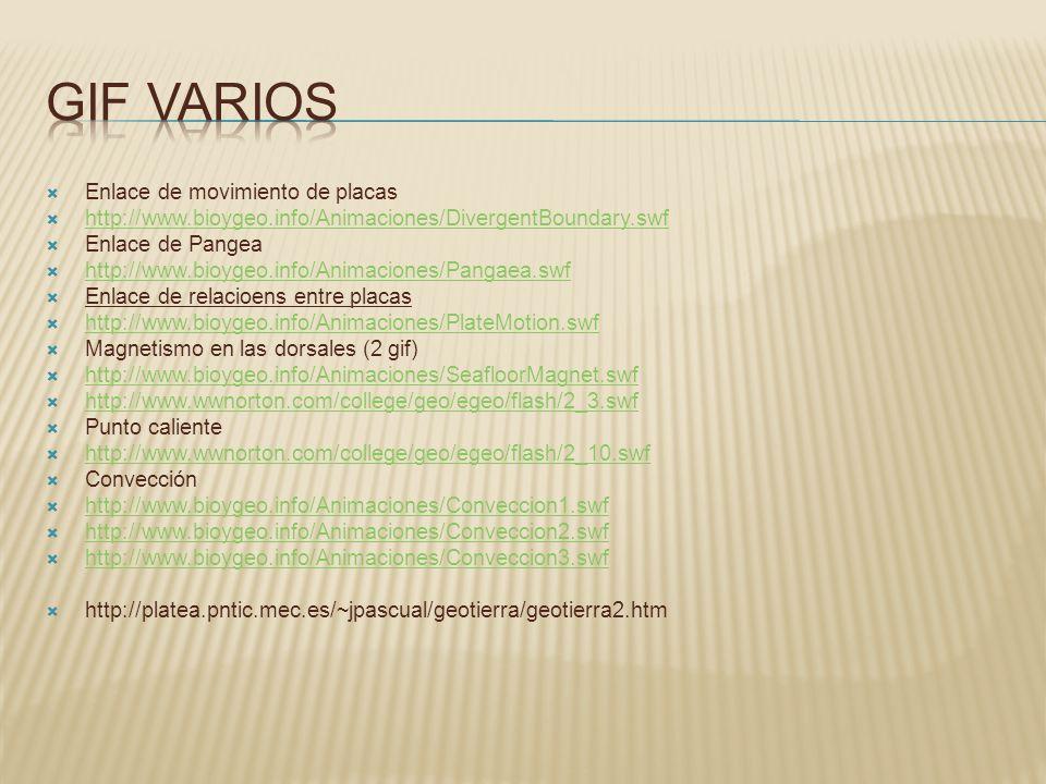 Enlace de movimiento de placas http://www.bioygeo.info/Animaciones/DivergentBoundary.swf Enlace de Pangea http://www.bioygeo.info/Animaciones/Pangaea.