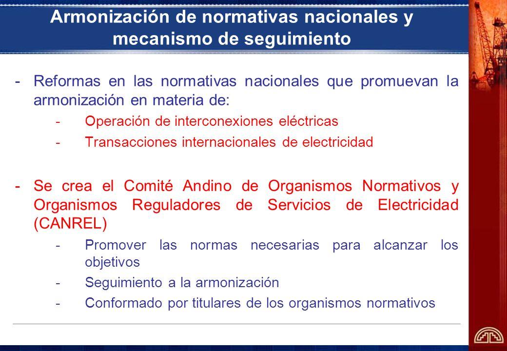 Armonización de normativas nacionales y mecanismo de seguimiento -Reformas en las normativas nacionales que promuevan la armonización en materia de: -