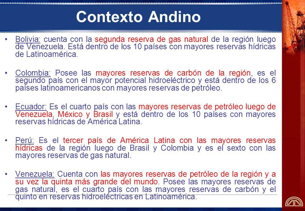 Contexto Andino Abundantes recursos energéticos: –garantizar su autosuficiencia energética y –generar excedentes para exportación Las exportaciones de los productos generadores de la energía representan alrededor del 52% de las exportaciones totales de la Comunidad Andina.