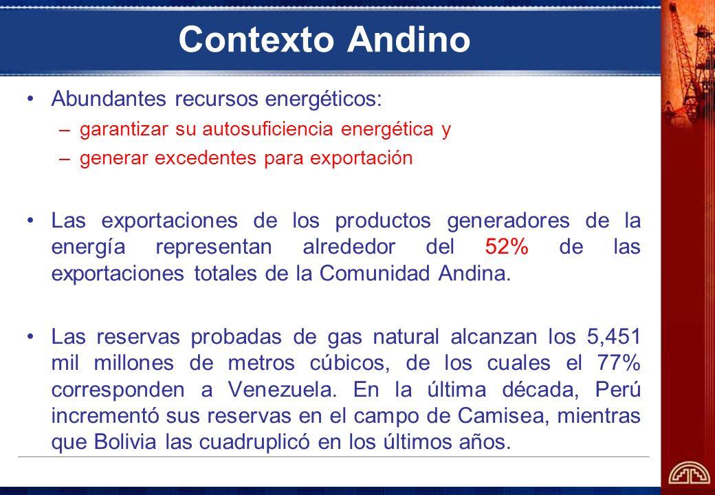 Contexto Andino Abundantes recursos energéticos: –garantizar su autosuficiencia energética y –generar excedentes para exportación Las exportaciones de