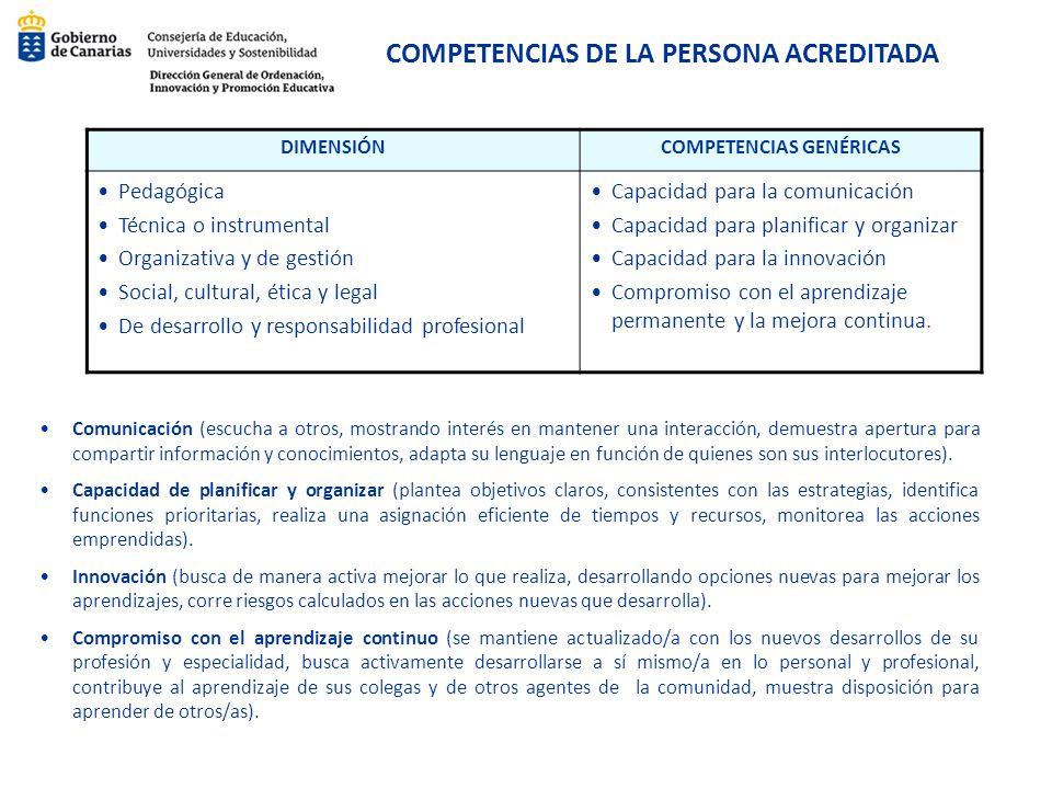 COMPETENCIAS DE LA PERSONA ACREDITADA DIMENSIÓNCOMPETENCIAS GENÉRICAS Pedagógica Técnica o instrumental Organizativa y de gestión Social, cultural, ét