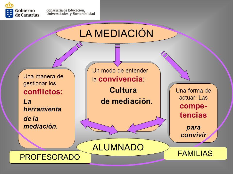 Una manera de gestionar los conflictos: La herramienta de la mediación. Una manera de gestionar los conflictos: La herramienta de la mediación. Un mod