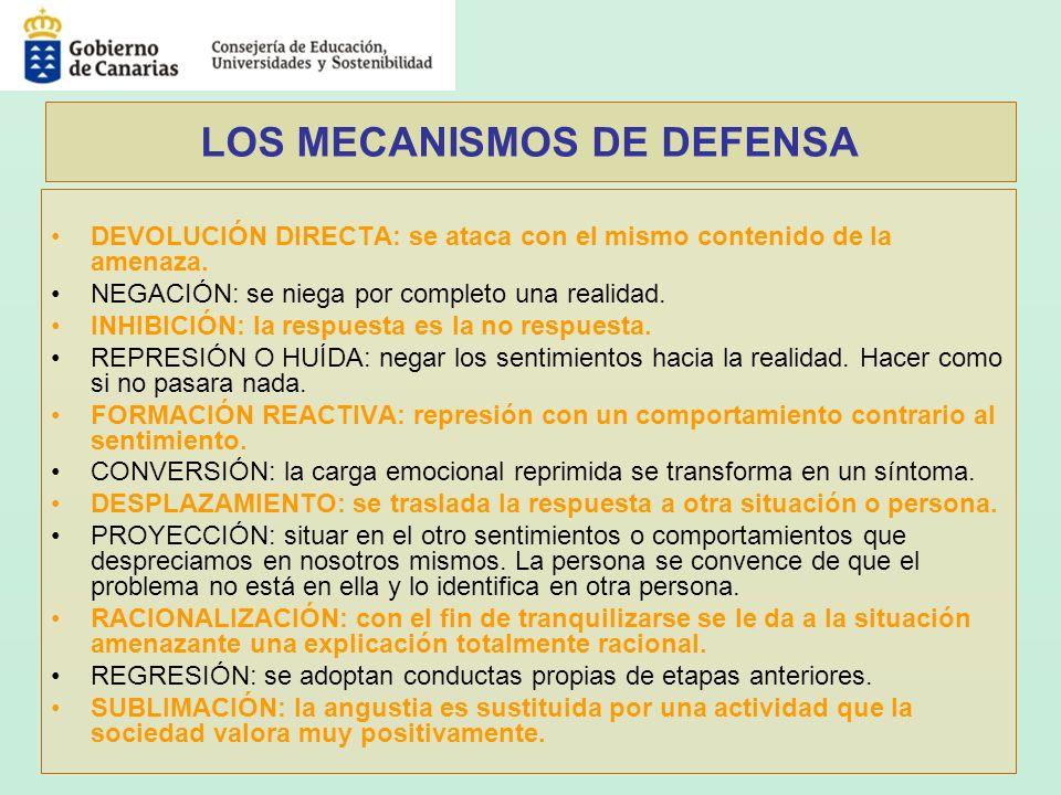 LOS MECANISMOS DE DEFENSA DEVOLUCIÓN DIRECTA: se ataca con el mismo contenido de la amenaza. NEGACIÓN: se niega por completo una realidad. INHIBICIÓN: