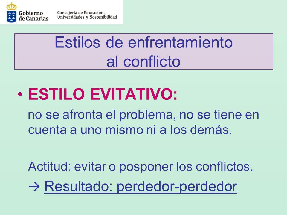 Estilos de enfrentamiento al conflicto ESTILO EVITATIVO: no se afronta el problema, no se tiene en cuenta a uno mismo ni a los demás. Actitud: evitar