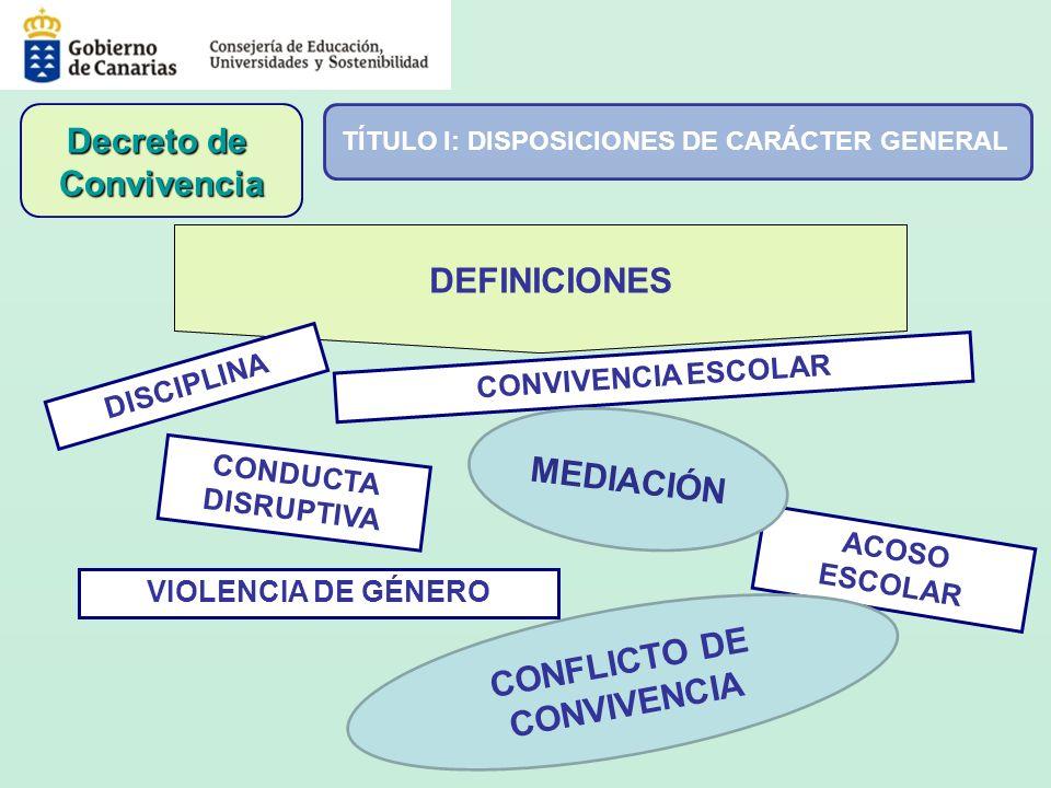 DEFINICIONES DISCIPLINA CONDUCTA DISRUPTIVA VIOLENCIA DE GÉNERO CONVIVENCIA ESCOLAR ACOSO ESCOLAR TÍTULO I: DISPOSICIONES DE CARÁCTER GENERAL Decreto