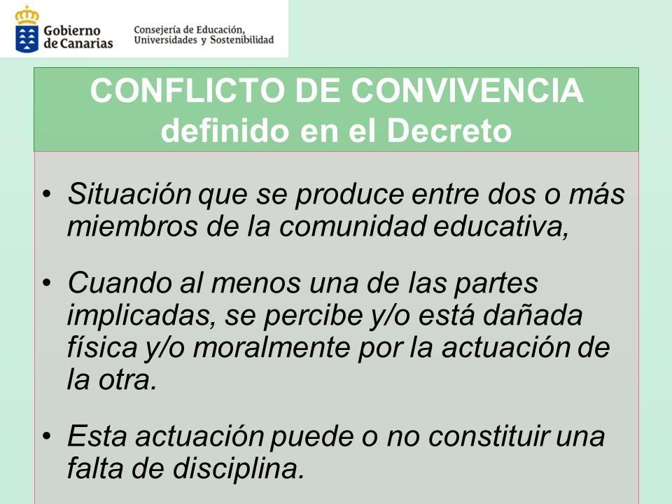CONFLICTO DE CONVIVENCIA definido en el Decreto Situación que se produce entre dos o más miembros de la comunidad educativa, Cuando al menos una de la