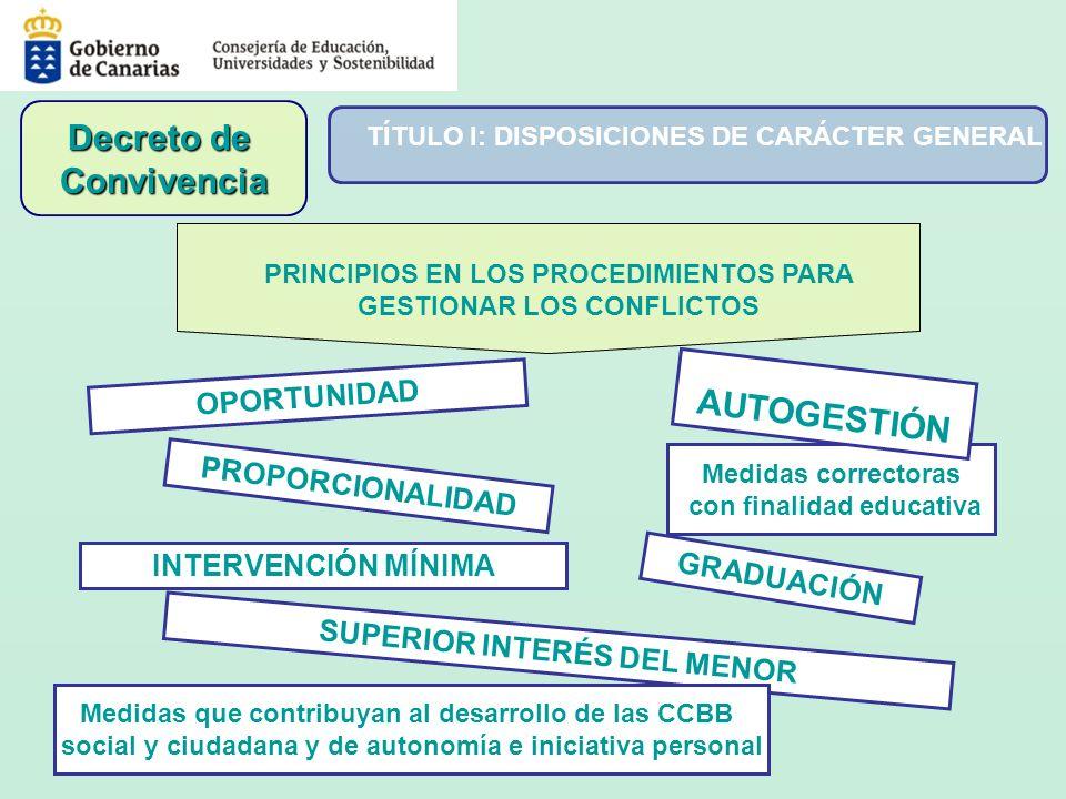 PRINCIPIOS EN LOS PROCEDIMIENTOS PARA GESTIONAR LOS CONFLICTOS PROPORCIONALIDAD SUPERIOR INTERÉS DEL MENOR INTERVENCIÓN MÍNIMA OPORTUNIDAD GRADUACIÓN