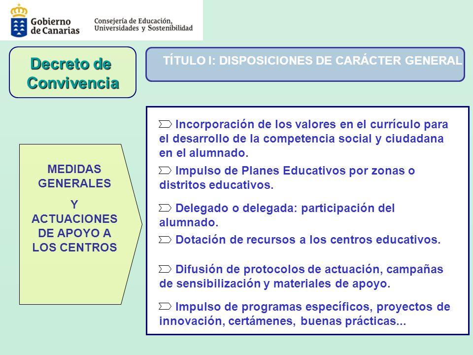MEDIDAS GENERALES Y ACTUACIONES DE APOYO A LOS CENTROS Incorporación de los valores en el currículo para el desarrollo de la competencia social y ciud