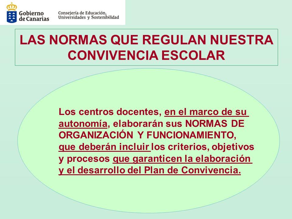 TÍTULO I: DISPOSICIONES DE CARÁCTER GENERAL T Í TULO II: DERECHOS, DEBERES Y OBLIGACIONES DE LA COMUNIDAD EDUCATIVA T Í TULO III: PROMOCIÓN DE LA CONVIVENCIA T Í TULO IV: CONDUCTAS CONTRARIAS A LA CONVIVENCIA Y MEDIDAS APLICABLES DECRETO 114/2011, de 11 de mayo, por el que se regula la convivencia en el ámbito educativo de la Comunidad Autónoma de Canarias BOC Nº 108, jueves 2 de junio de 2011 T Í TULO V: ÓRGANO DE DEFENSA DEL ALUMNADO