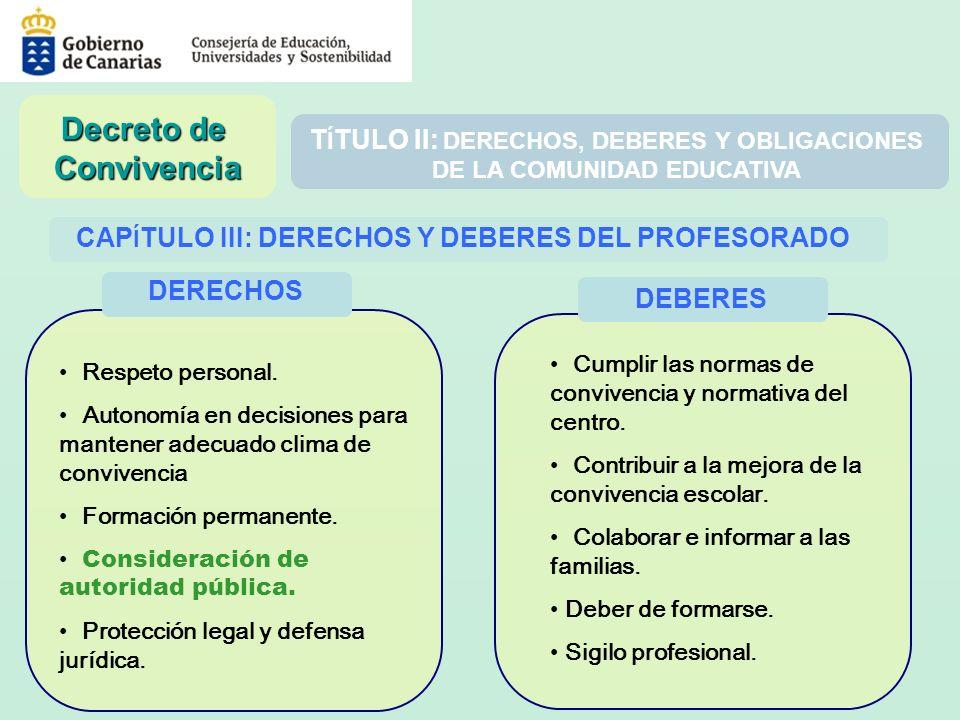 T Í TULO II: DERECHOS, DEBERES Y OBLIGACIONES DE LA COMUNIDAD EDUCATIVA CAP Í TULO III: DERECHOS Y DEBERES DEL PROFESORADO Respeto personal. Autonomía