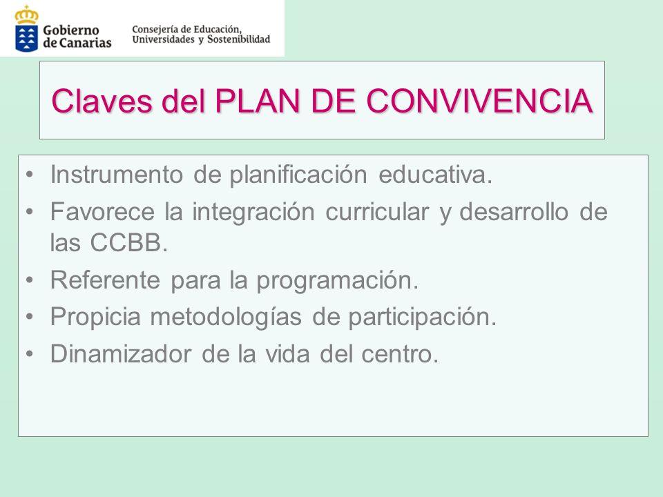 Claves del PLAN DE CONVIVENCIA Instrumento de planificación educativa. Favorece la integración curricular y desarrollo de las CCBB. Referente para la