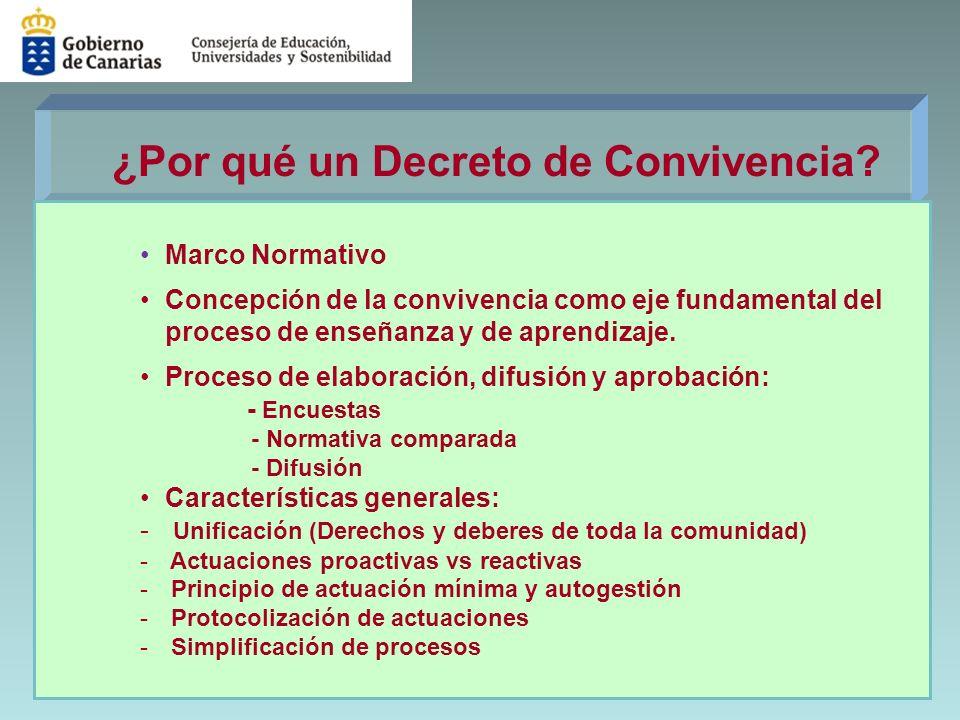¿Por qué un Decreto de Convivencia? Marco Normativo Concepción de la convivencia como eje fundamental del proceso de enseñanza y de aprendizaje. Proce