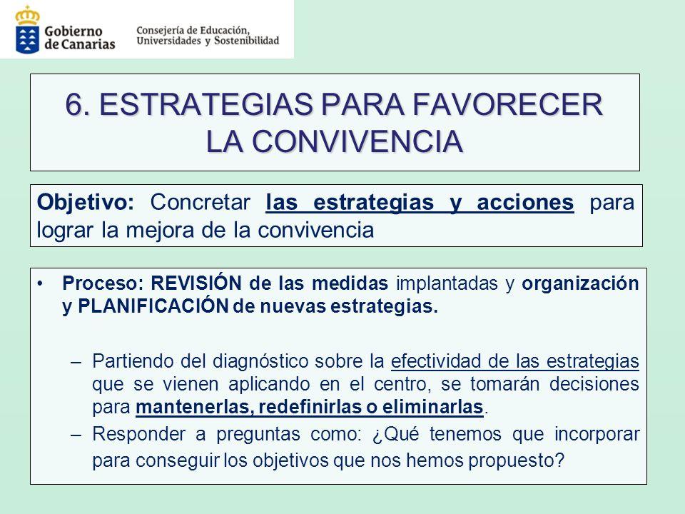 6. ESTRATEGIAS PARA FAVORECER LA CONVIVENCIA Proceso: REVISIÓN de las medidas implantadas y organización y PLANIFICACIÓN de nuevas estrategias. –Parti