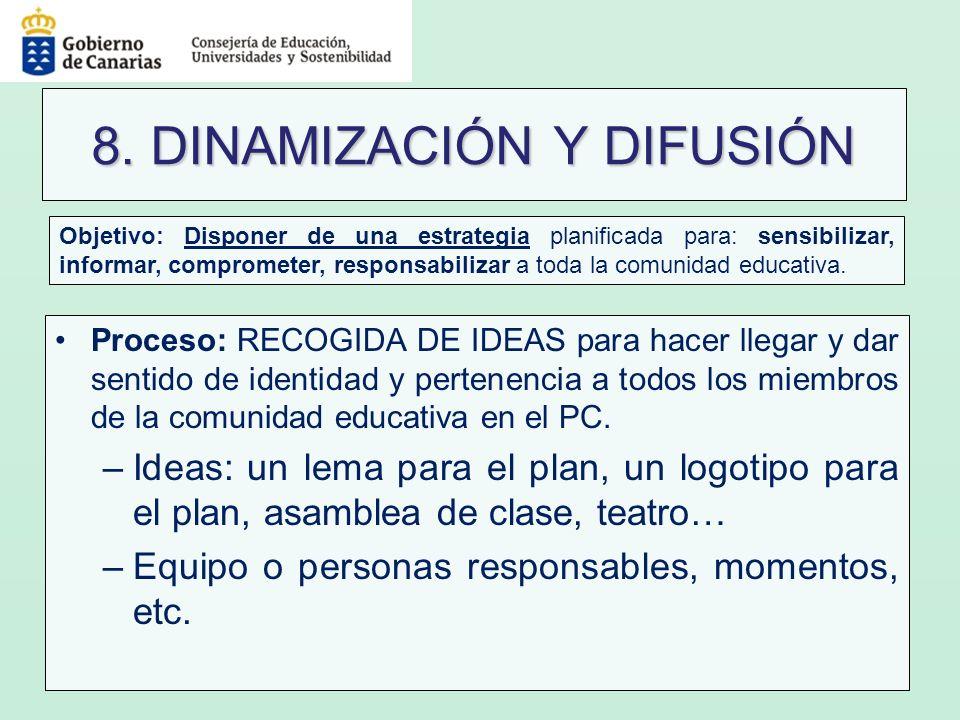 8. DINAMIZACIÓN Y DIFUSIÓN Proceso: RECOGIDA DE IDEAS para hacer llegar y dar sentido de identidad y pertenencia a todos los miembros de la comunidad