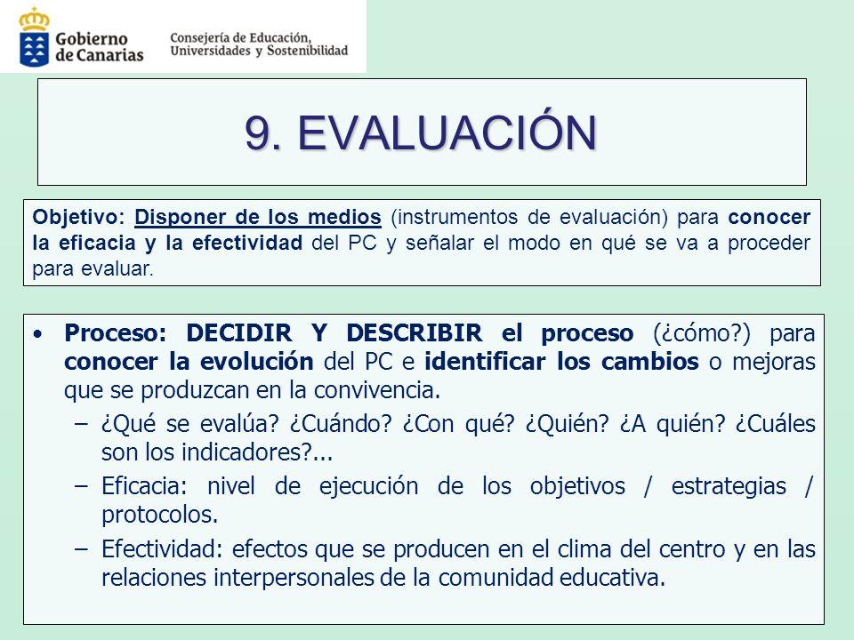 9. EVALUACIÓN Proceso: DECIDIR Y DESCRIBIR el proceso (¿cómo?) para conocer la evolución del PC e identificar los cambios o mejoras que se produzcan e