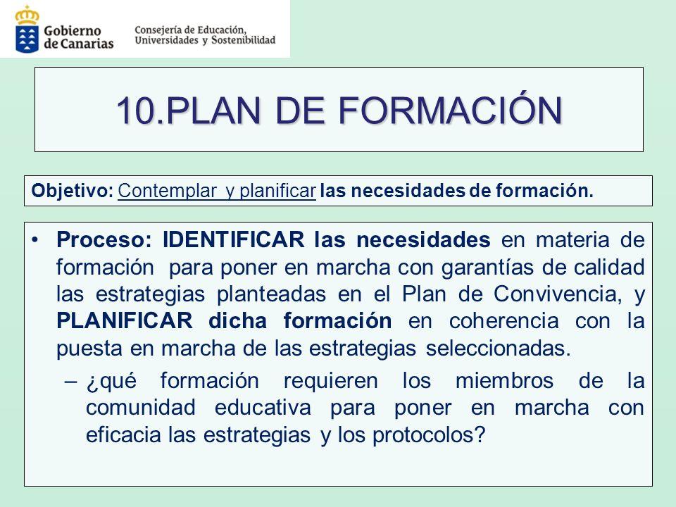 10.PLAN DE FORMACIÓN Proceso: IDENTIFICAR las necesidades en materia de formación para poner en marcha con garantías de calidad las estrategias plante