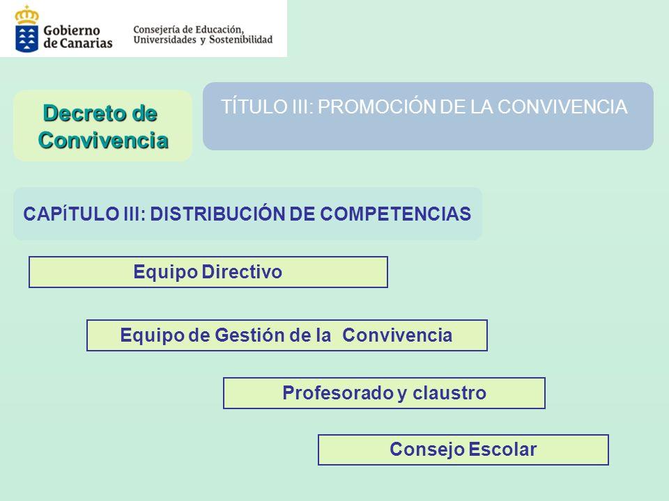 TÍTULO III: PROMOCIÓN DE LA CONVIVENCIA Consejo Escolar Profesorado y claustro Equipo de Gestión de la Convivencia CAP Í TULO III: DISTRIBUCIÓN DE COM