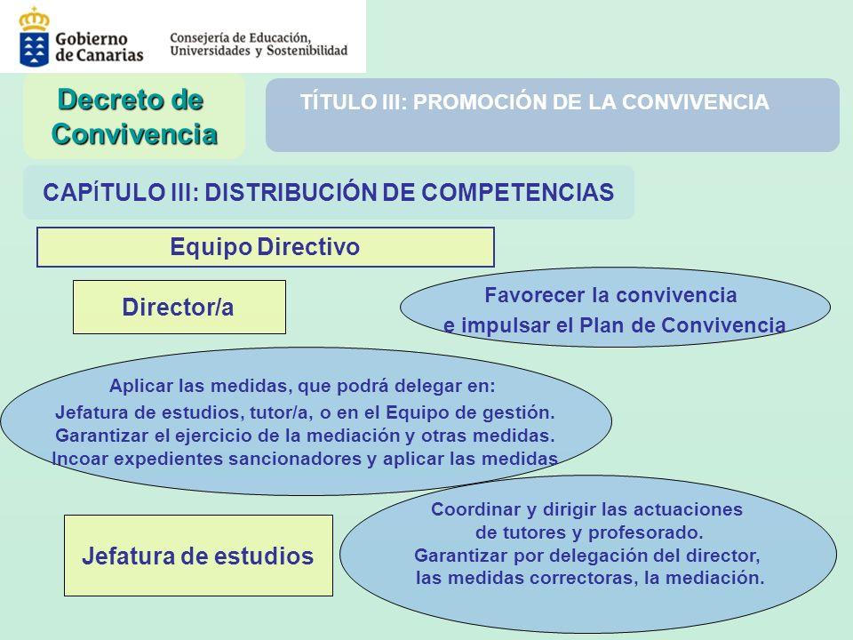 TÍTULO III: PROMOCIÓN DE LA CONVIVENCIA CAP Í TULO III: DISTRIBUCIÓN DE COMPETENCIAS Decreto de Convivencia Equipo Directivo Favorecer la convivencia