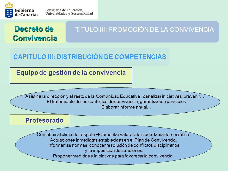 TÍTULO III: PROMOCIÓN DE LA CONVIVENCIA CAP Í TULO III: DISTRIBUCIÓN DE COMPETENCIAS Decreto de Convivencia Equipo de gestión de la convivencia Asisti