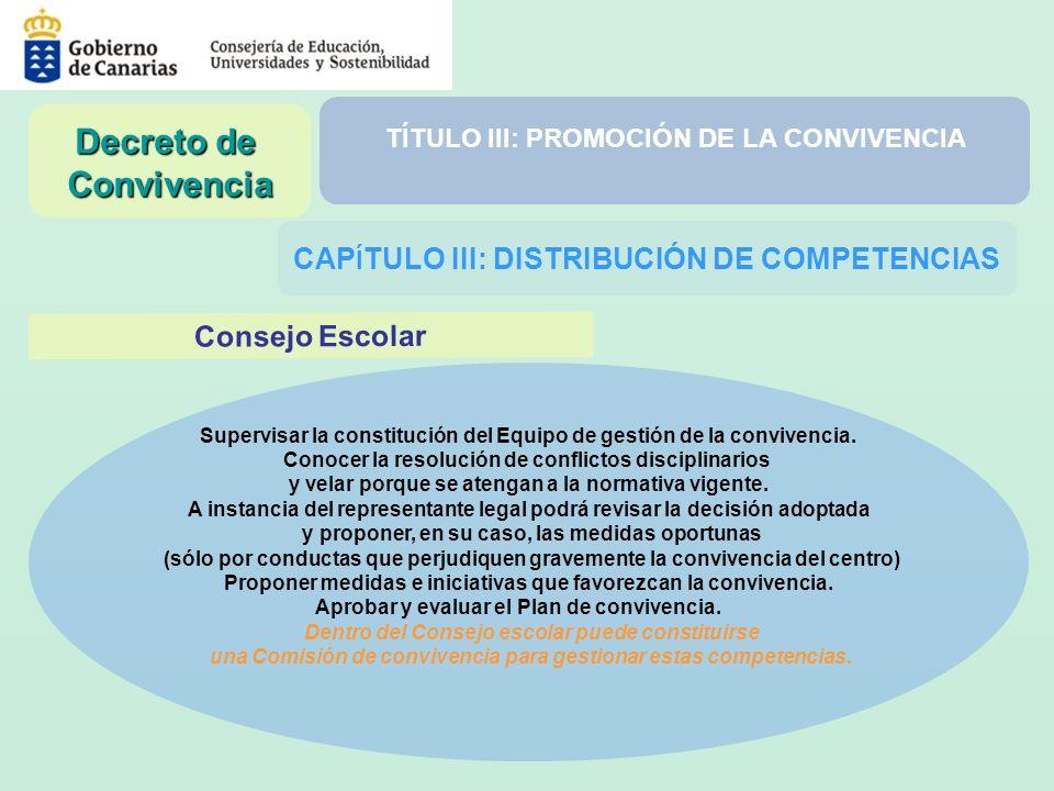 TÍTULO III: PROMOCIÓN DE LA CONVIVENCIA CAP Í TULO III: DISTRIBUCIÓN DE COMPETENCIAS Decreto de Convivencia Consejo Escolar Supervisar la constitución