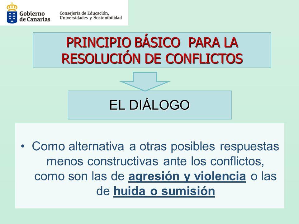 EL DIÁLOGO PRINCIPIO BÁSICO PARA LA RESOLUCIÓN DE CONFLICTOS Como alternativa a otras posibles respuestas menos constructivas ante los conflictos, com