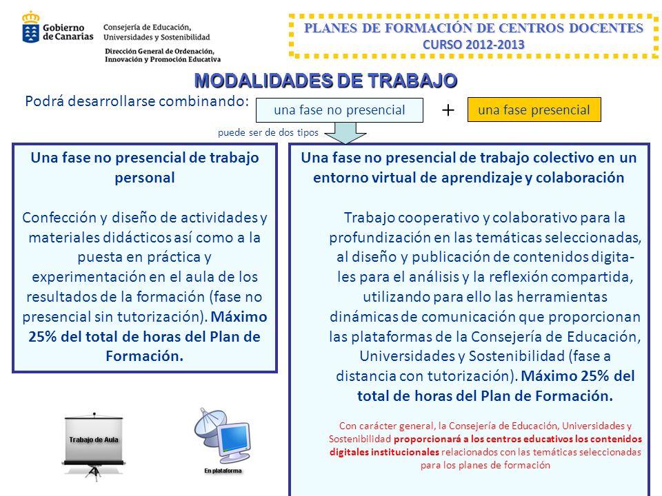 PLANES DE FORMACIÓN DE CENTROS DOCENTES CURSO 2012-2013 MODALIDADES DE TRABAJO Podrá desarrollarse combinando: Una fase no presencial de trabajo perso