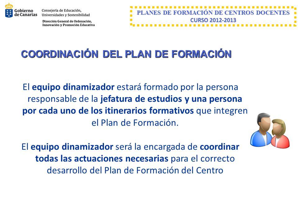 PLANES DE FORMACIÓN DE CENTROS DOCENTES CURSO 2012-2013 COORDINACIÓN DEL PLAN DE FORMACIÓN El equipo dinamizador estará formado por la persona respons