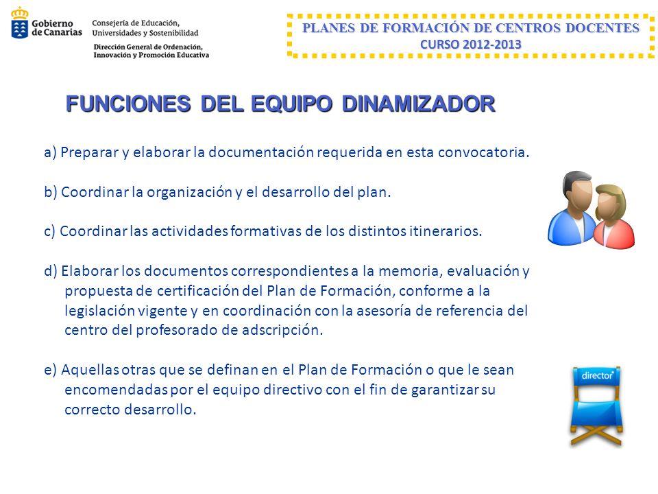 FUNCIONES DEL EQUIPO DINAMIZADOR a) Preparar y elaborar la documentación requerida en esta convocatoria. b) Coordinar la organización y el desarrollo