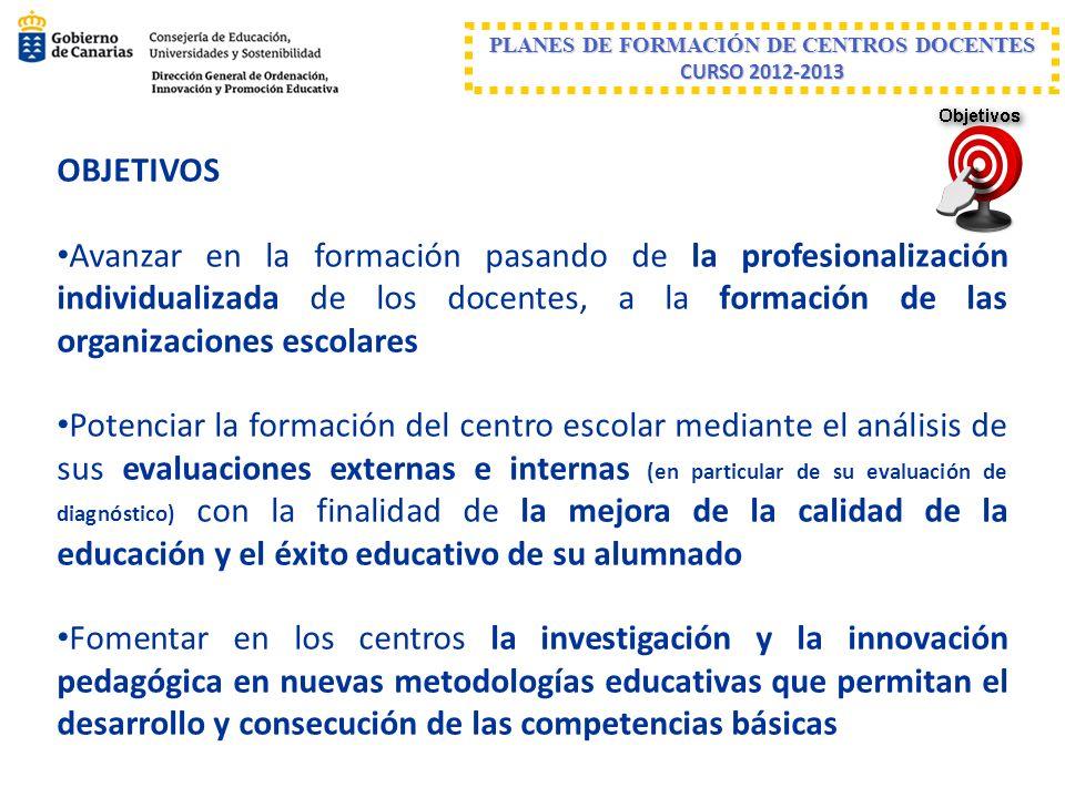 OBJETIVOS Avanzar en la formación pasando de la profesionalización individualizada de los docentes, a la formación de las organizaciones escolares Pot