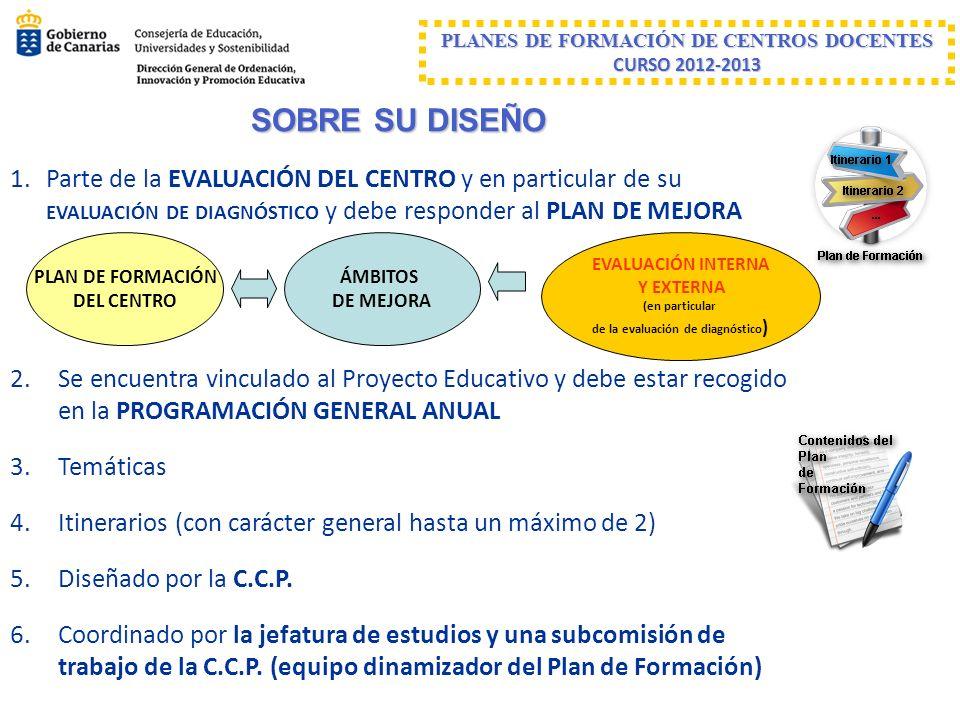 PLANES DE FORMACIÓN DE CENTROS DOCENTES CURSO 2012-2013 SOBRE SU DISEÑO (continuación) 7.Duración: con carácter general, entre 15 y 50 horas y se desarrollará entre el 3 de septiembre de 2012 y el 31 de mayo de 2013.