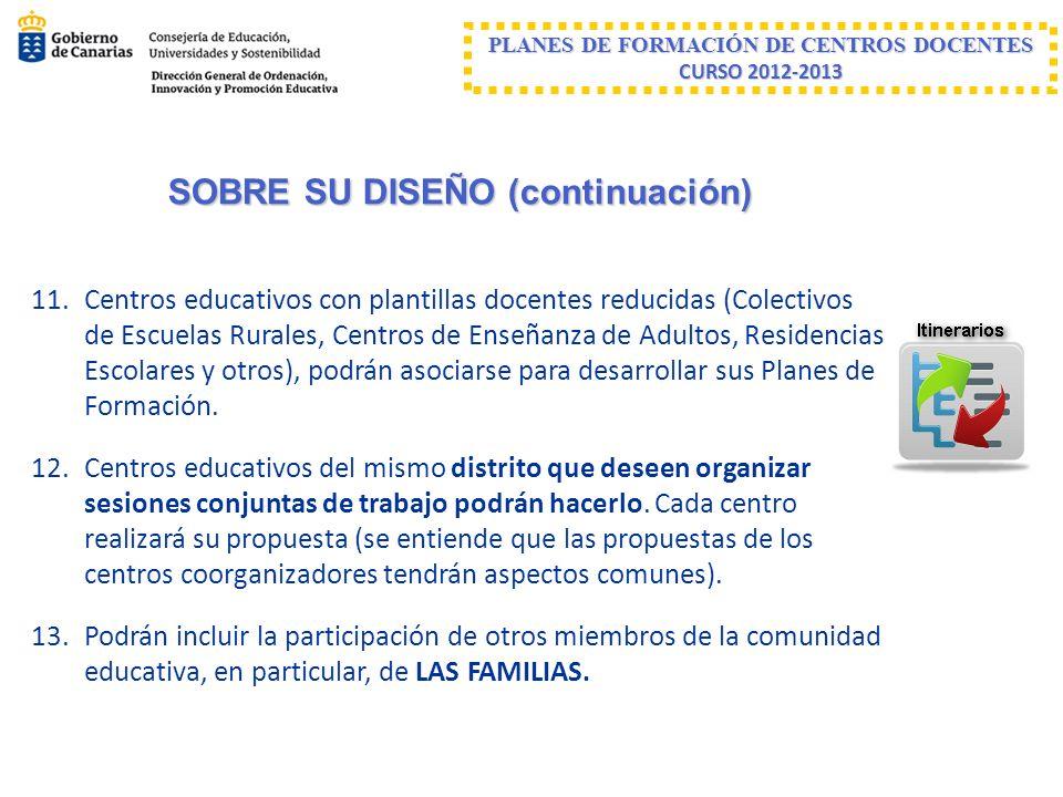 PLANES DE FORMACIÓN DE CENTROS DOCENTES CURSO 2012-2013 SOBRE SU DISEÑO (continuación) 11.Centros educativos con plantillas docentes reducidas (Colect